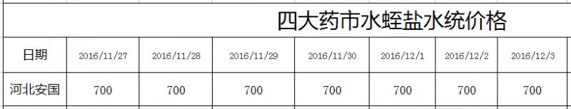 QQ截图20161203095744