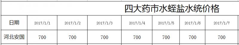 QQ截图20170107135514