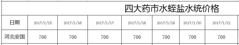 QQ截图20170121162619
